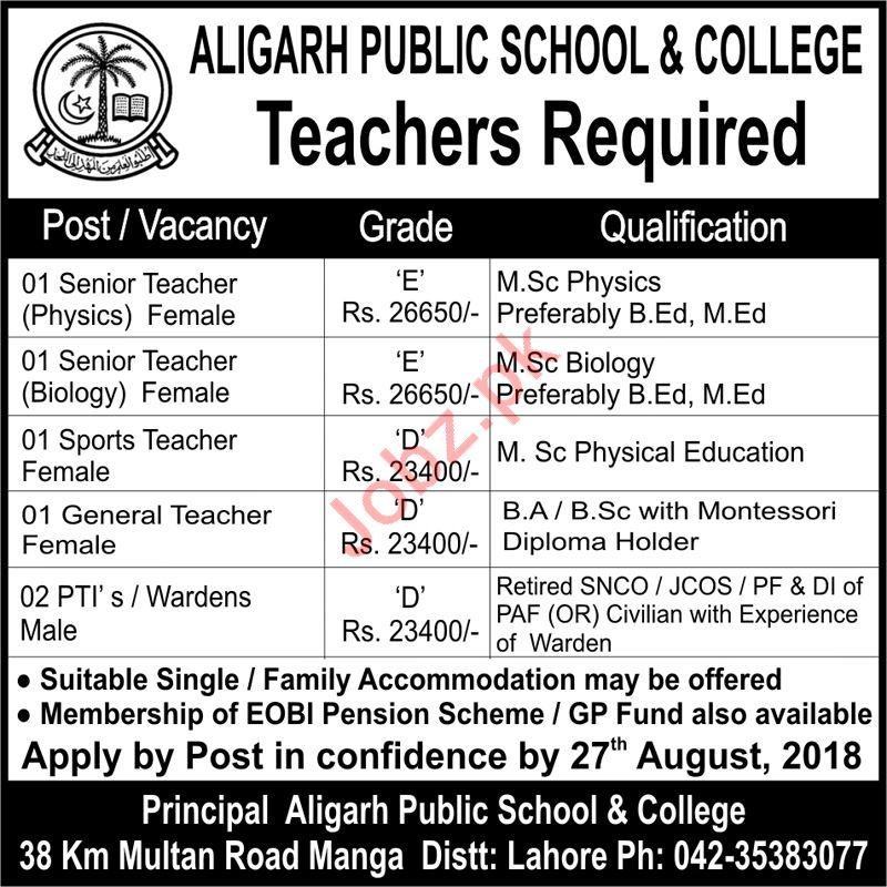 Aligarh Public School & College Teachers Jobs 2018