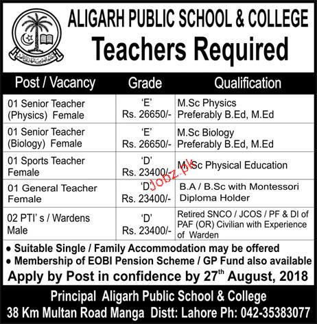AliGrah Public School & College  Teachers Jobs