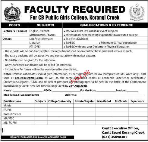 CB Public Girls College Korangi Creek Teaching Jobs
