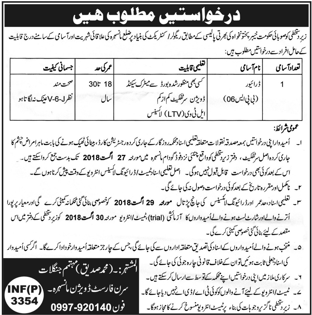 Forest Department Mansehra Division Jobs