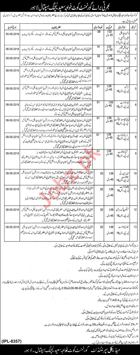 Government Kot Khawaja Saeed Teaching Hospital Medical Jobs