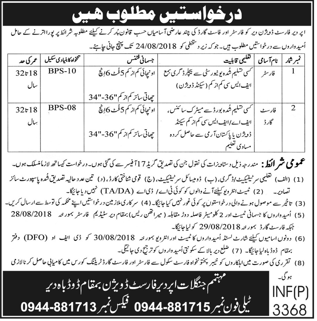 Forest Department Upir Dir Division Jobs