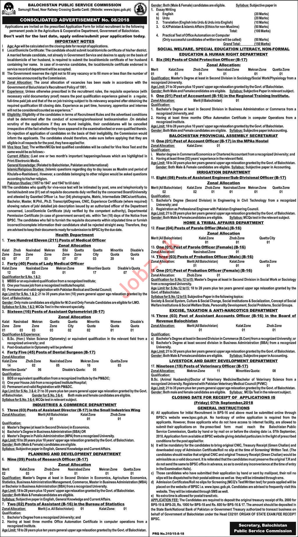 BPSC Health Department Quetta Medical Officers Jobs 2018