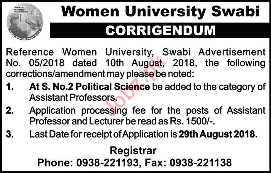 Women University Swabi WUS Jobs 2018 for Professors