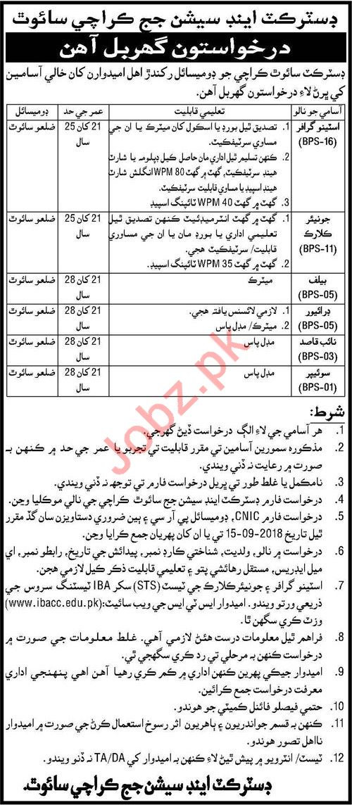 District & Session Judge Karachi South Jobs 2018