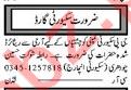 Security Guards Jobs 2018 in Multan