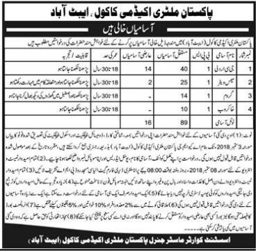 Pakistan Military Academy PMA Kakul Abbottabad Jobs 2018