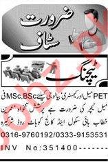 Teachers Jobs 2018 For School in Peshawar KPK