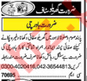 House Staff Jobs Opportunity in Lahore