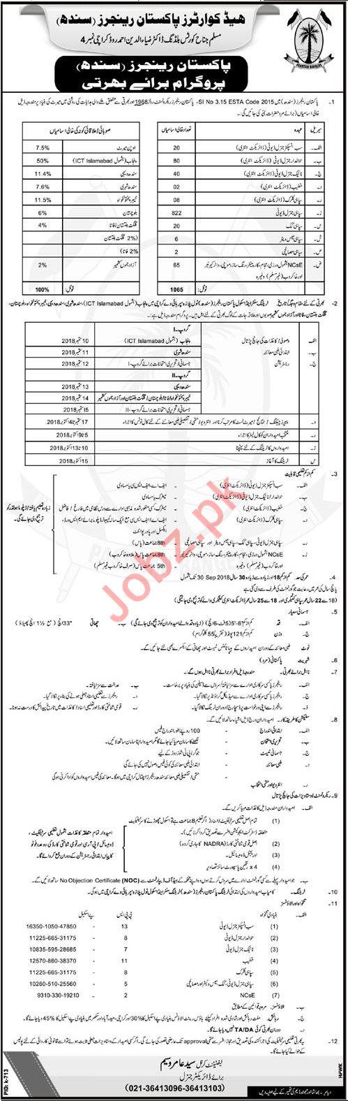 Jobs at Pakistan Rangers Sindh 2019 Job Advertisement Pakistan