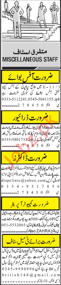 Miscellaneous Jobs 2018 For Islamabad