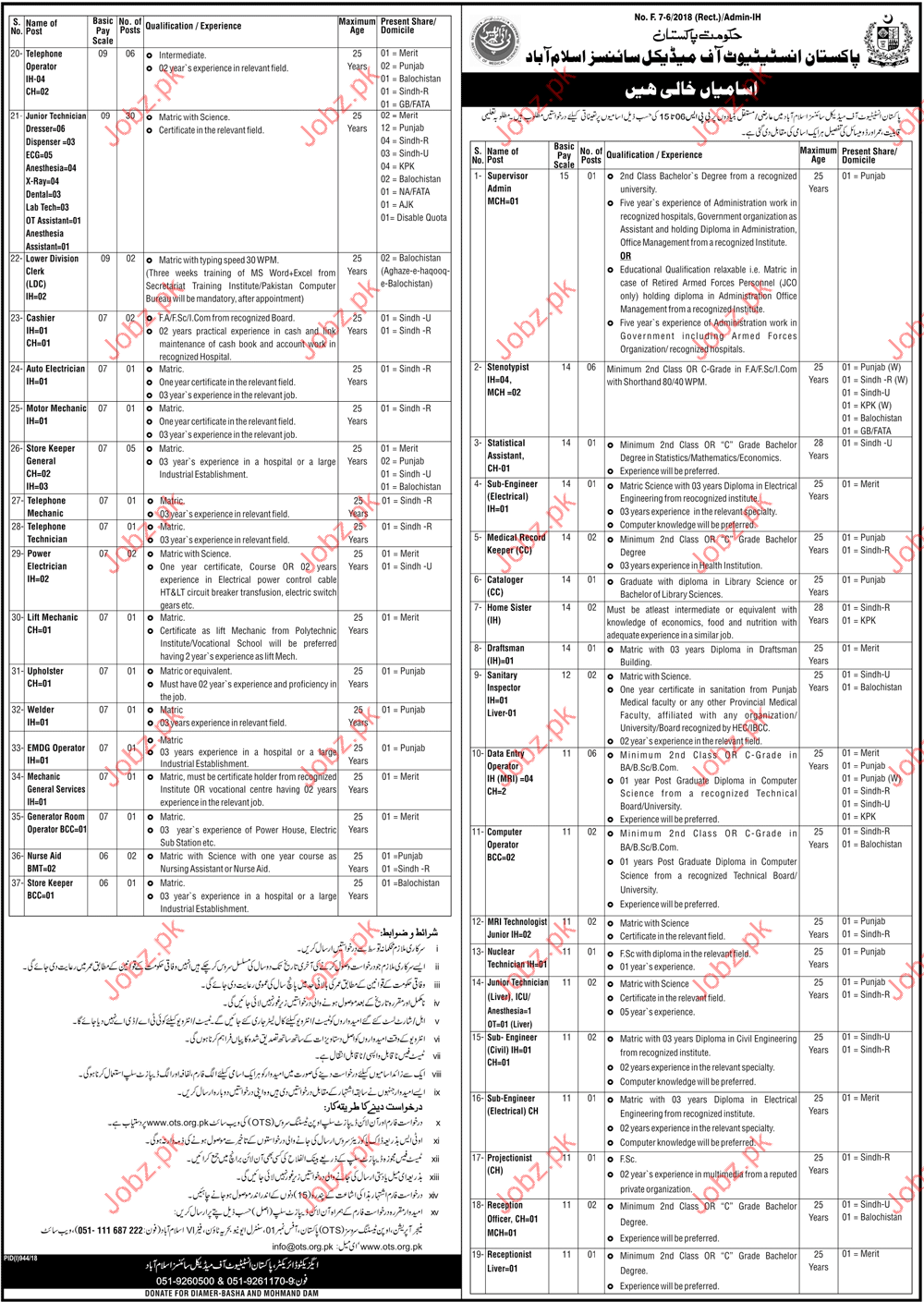 Pakistan Institute of Medical Sciences Admin Supervisor Jobs
