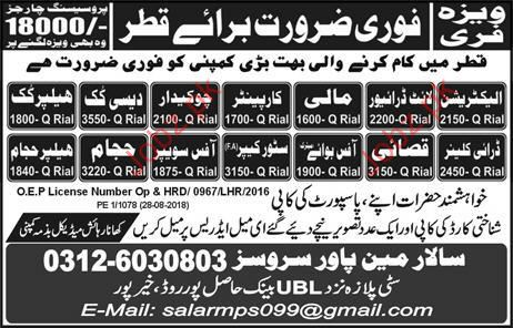Electrician Jobs in Qatar