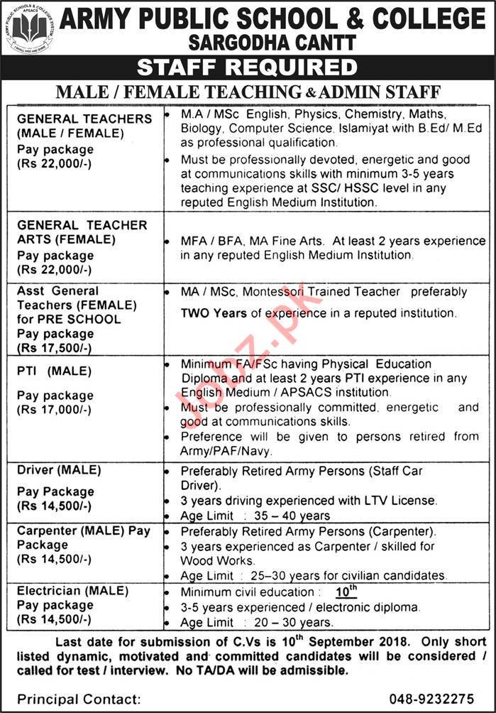 Army Public School & College Jobs