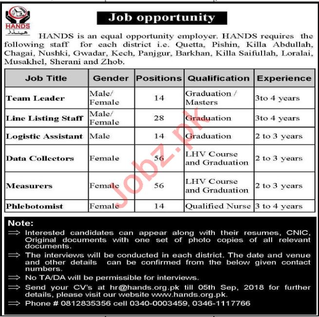Health and Nutrition Development Society HANDS Jobs