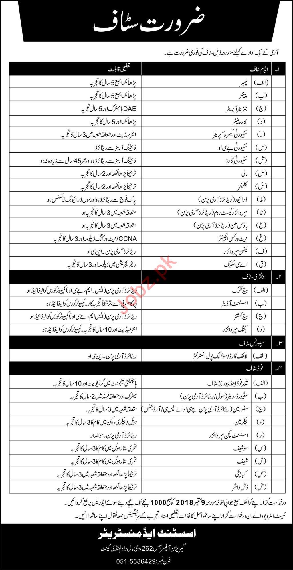 Pakistan Army Civilian Jobs 2018 in Rawalpindi Cantt