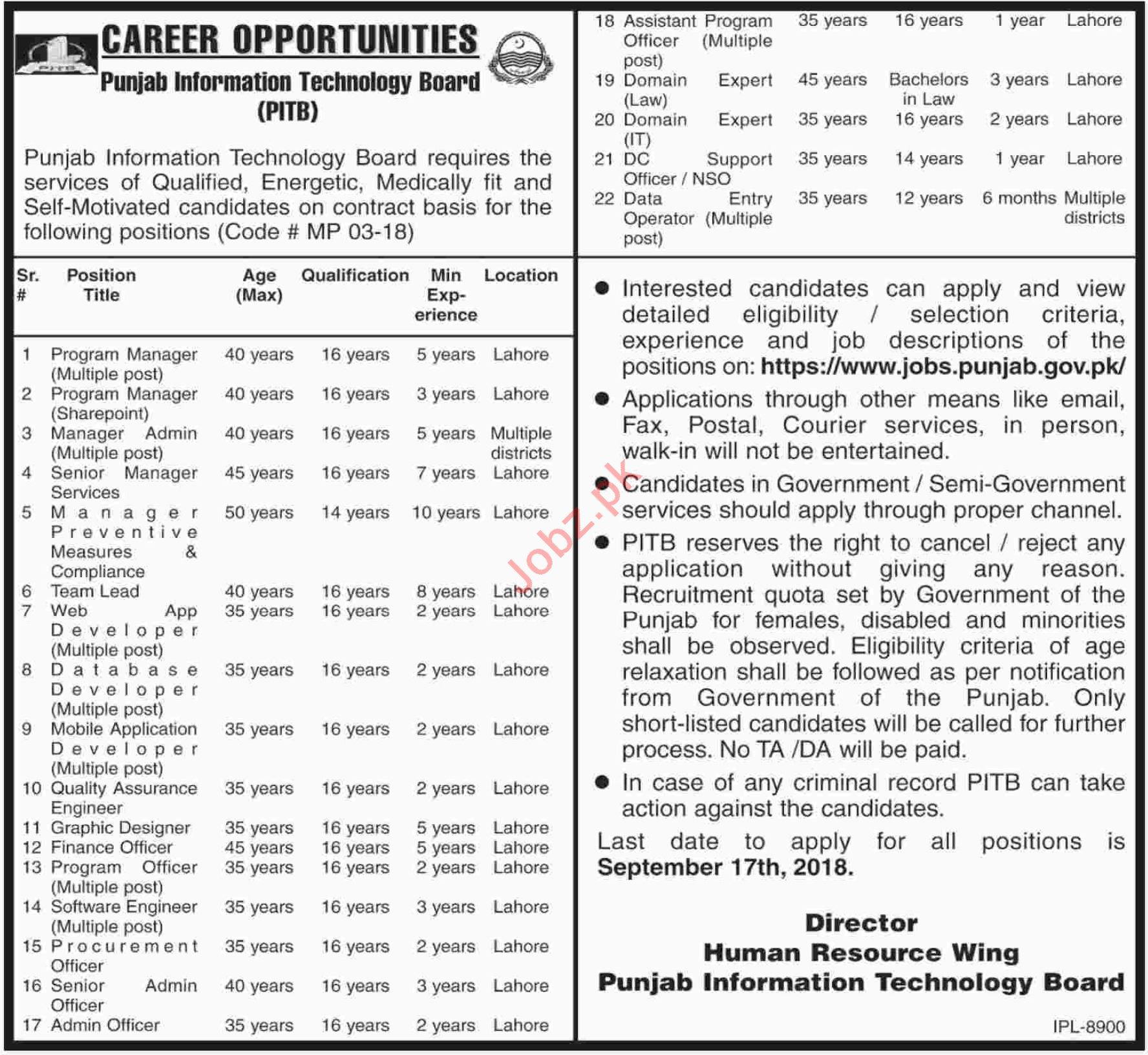 PITB Punjab Jobs 2018 for Managers & Web Developers
