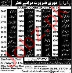 Marbu Consruction Company Labors & Technical Jobs 2018