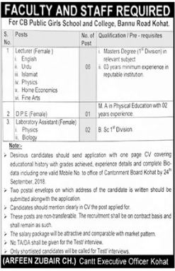Lecturers Jobs in CB Public Girls School & College