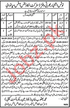 District Accounts Office Mianwali Jobs 2018
