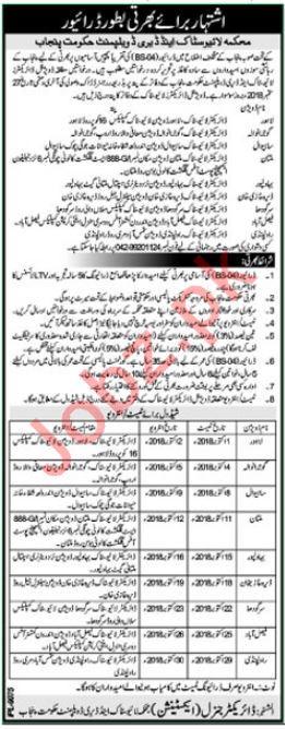 Livestock & Dairy Development Department Punjab Driver Jobs