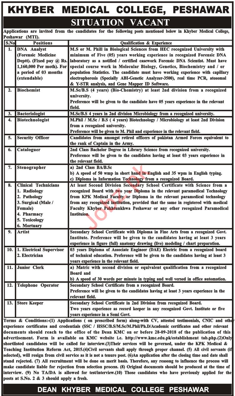 Khyber Medical College DNA Analyst Careers