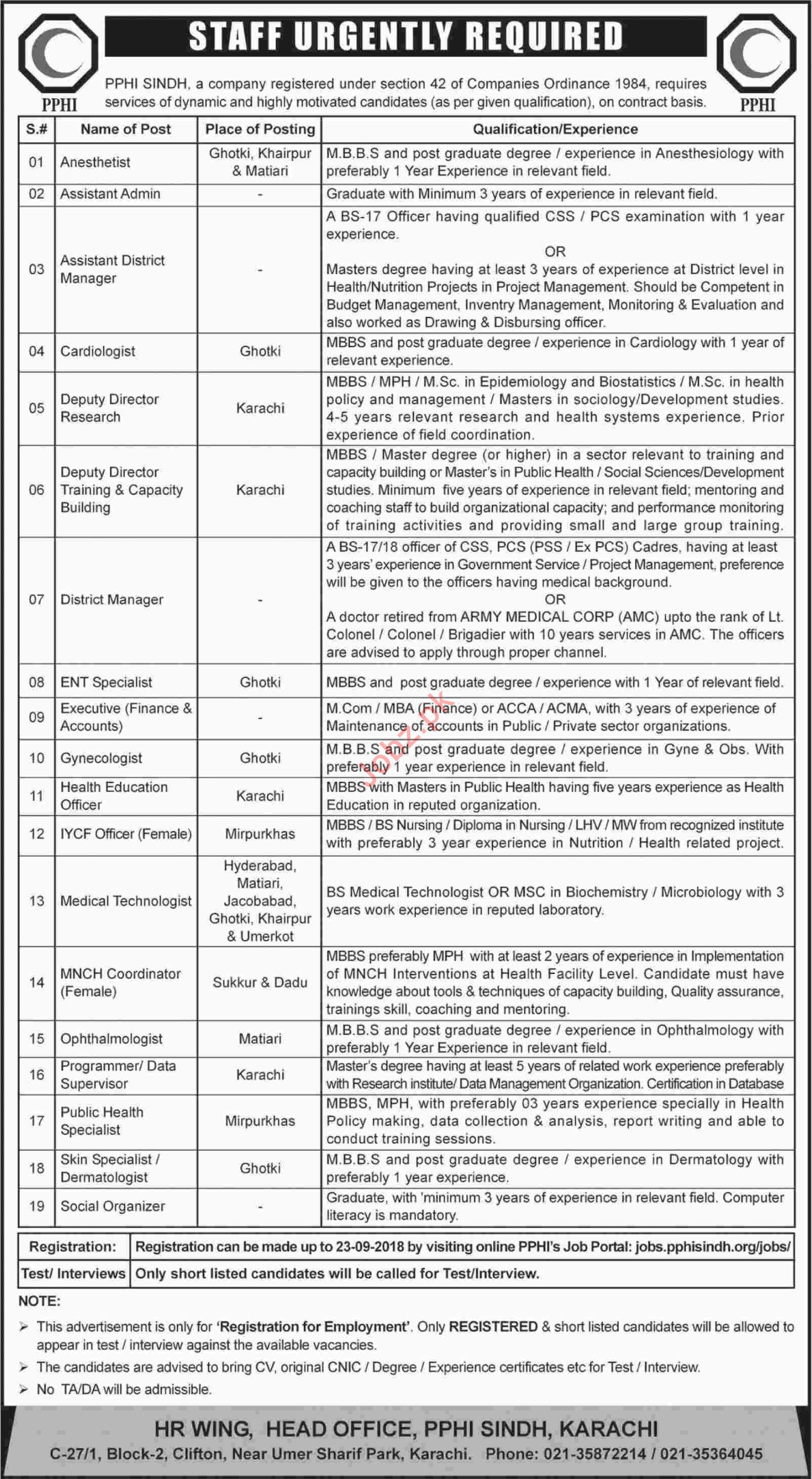 PPHI Sindh Jobs 2018 for Doctors & Technologists