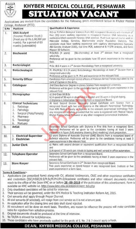 Khyber Medical College KMC DNA Analyst Jobs
