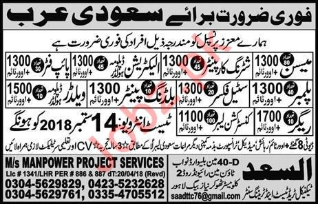 Mason, Carpenter, Electrician, Fitter, Rigger, Labor Jobs