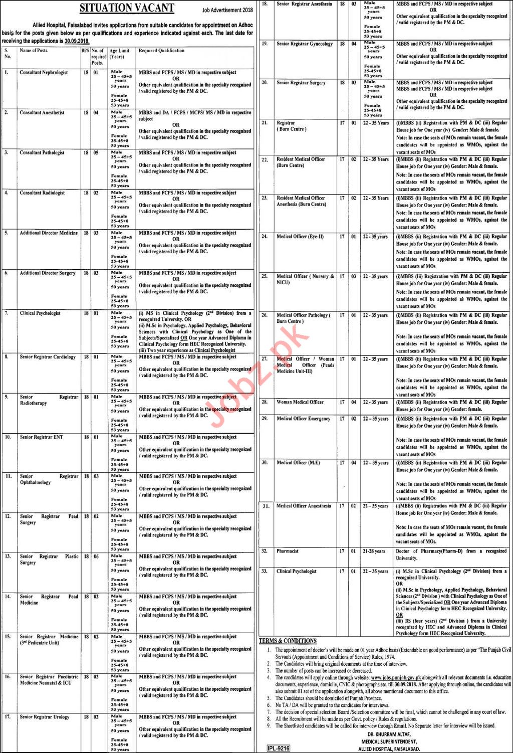 Allied Hospital Faisalabad Medical Jobs 2018