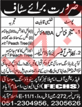 Manager Finance & Accounts Officer Jobs 2018 in Islamabad
