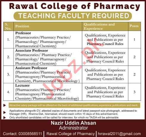 Rawal College of Pharmacy Teaching Faculty Jobs 2018