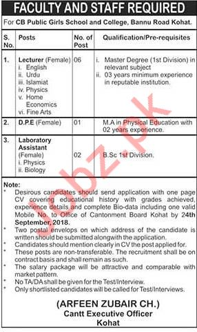 CB Public Girls School & College Faculty & Non Faculty Jobs