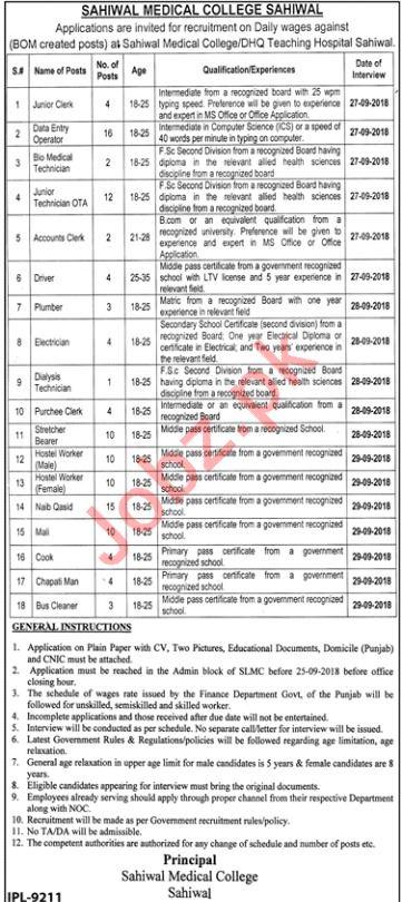 Sahiwal Medical College Clerk Jobs