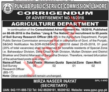 Punjab Public Service Commission PPSC Soil Survey Jobs