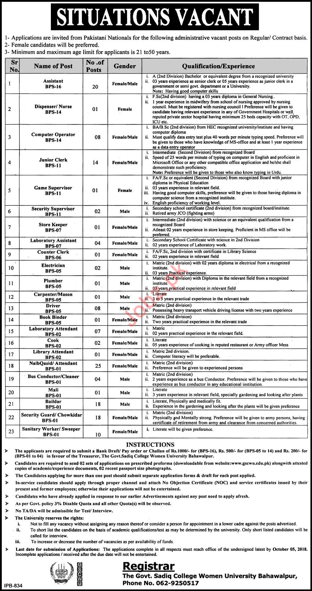 The Government Sadiq College Women University Assistant Jobs