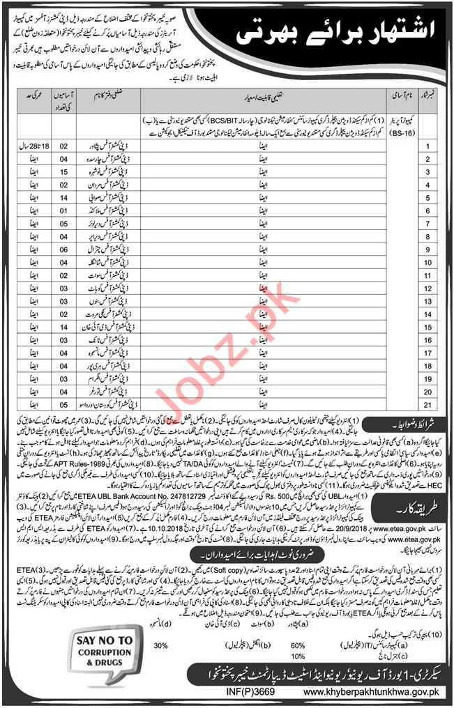 Deputy Commissioner Offices Computer Operator Jobs 2018