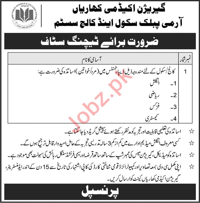 Garrison Academy Kharian Cantt Jobs for Lecturers & Teachers