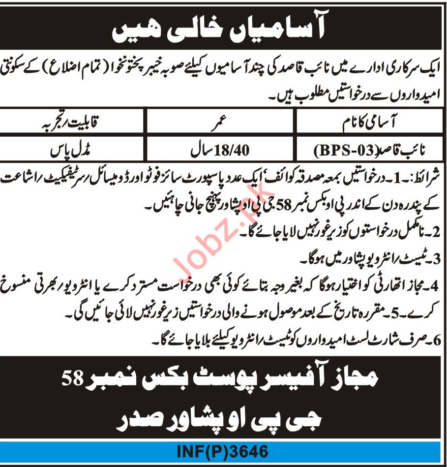 PO Box No 58 GPO Peshawar Jobs