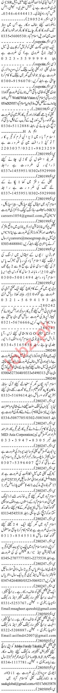 Management Staff Jobs 2018 in Rawalpindi