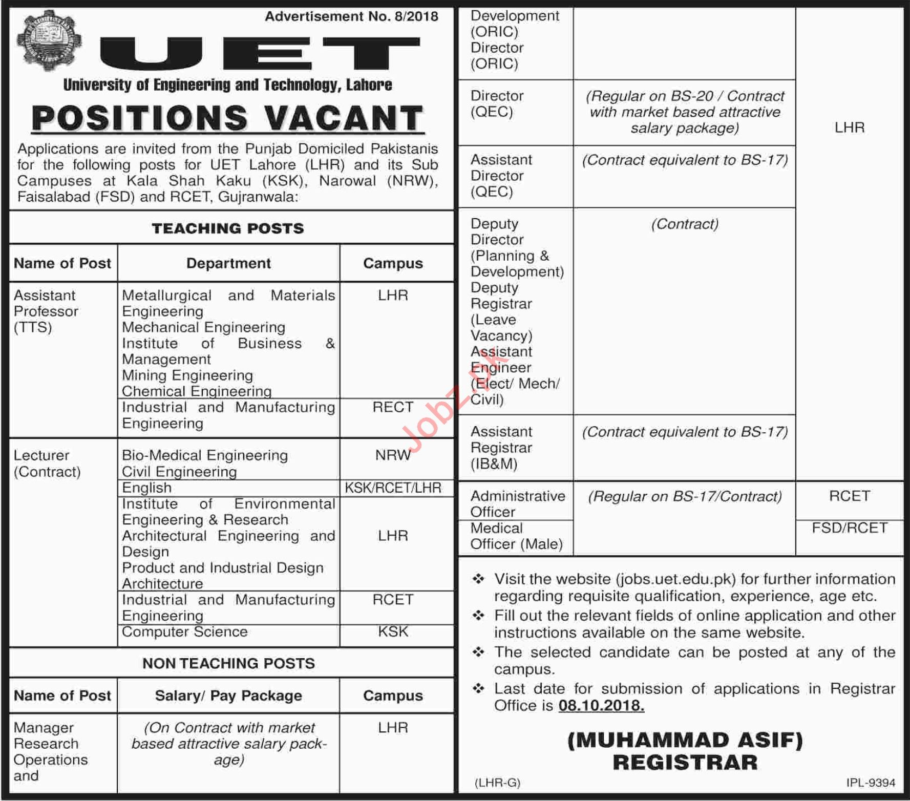 UET Lahore Jobs 2018 for Professors & Directors