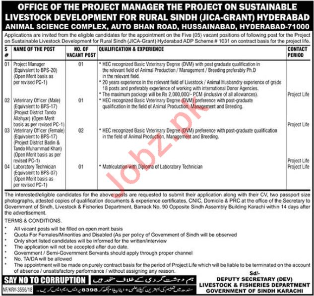 Livestock & Fisheries Department Veterinary Officers Jobs