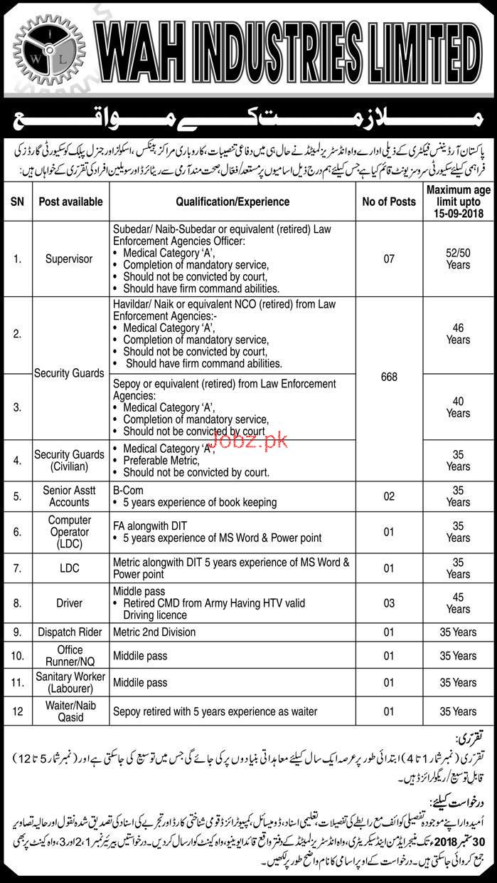 Wah Industries Limited Supervisor Jobs