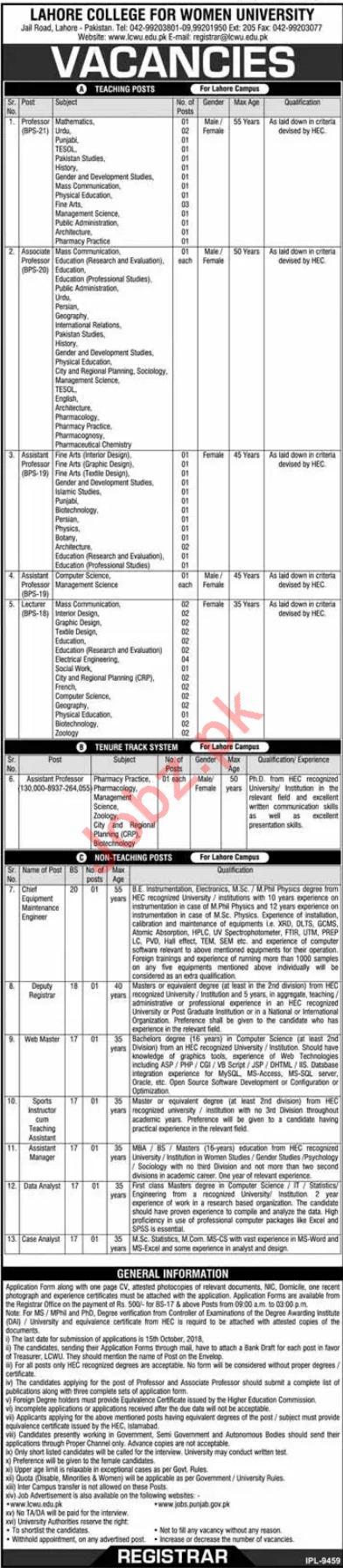 Lahore College For Women University Jobs 2018 in Lahore