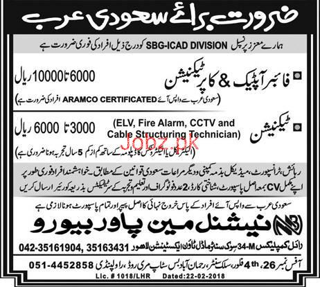 Fiber Optic Technicians, Copper Technicians Job Opportunity