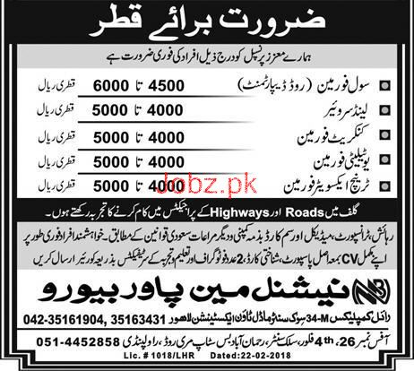 Civil Foreman, Land Surveyors Job Opportunity