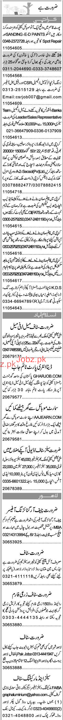 Sales Manager, Sales Officers, Sales Supervisors Wanted