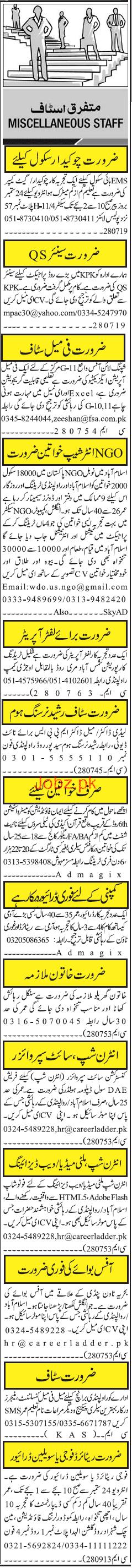 Chawkidar, Gate Keeper, Teachers, Operators Wanted