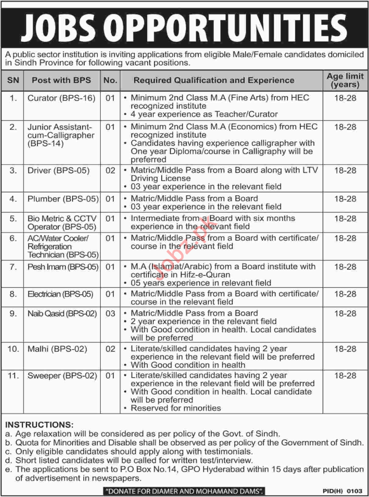 Public Sector Institution Jobs 2018 in Hyderabad Sindh