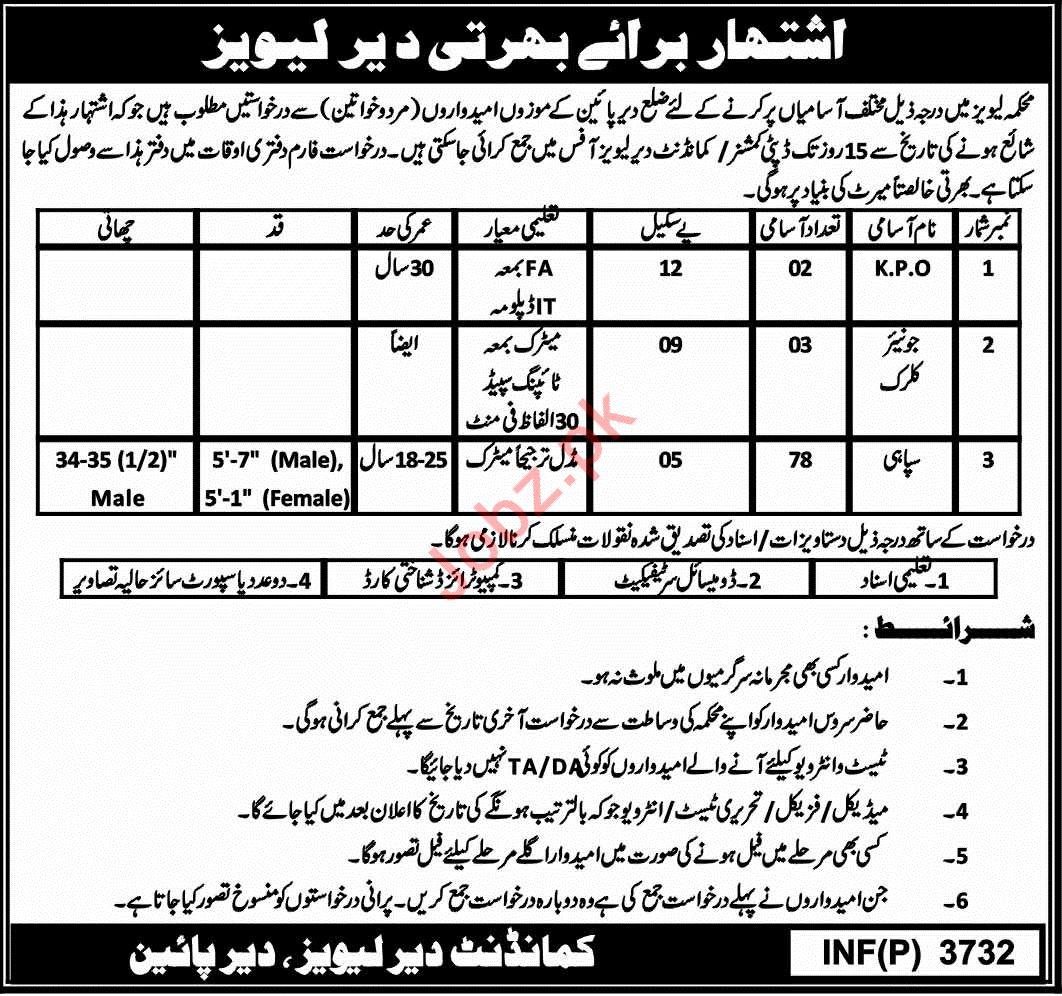 Balochistan Levies Force Department Jobs 2018